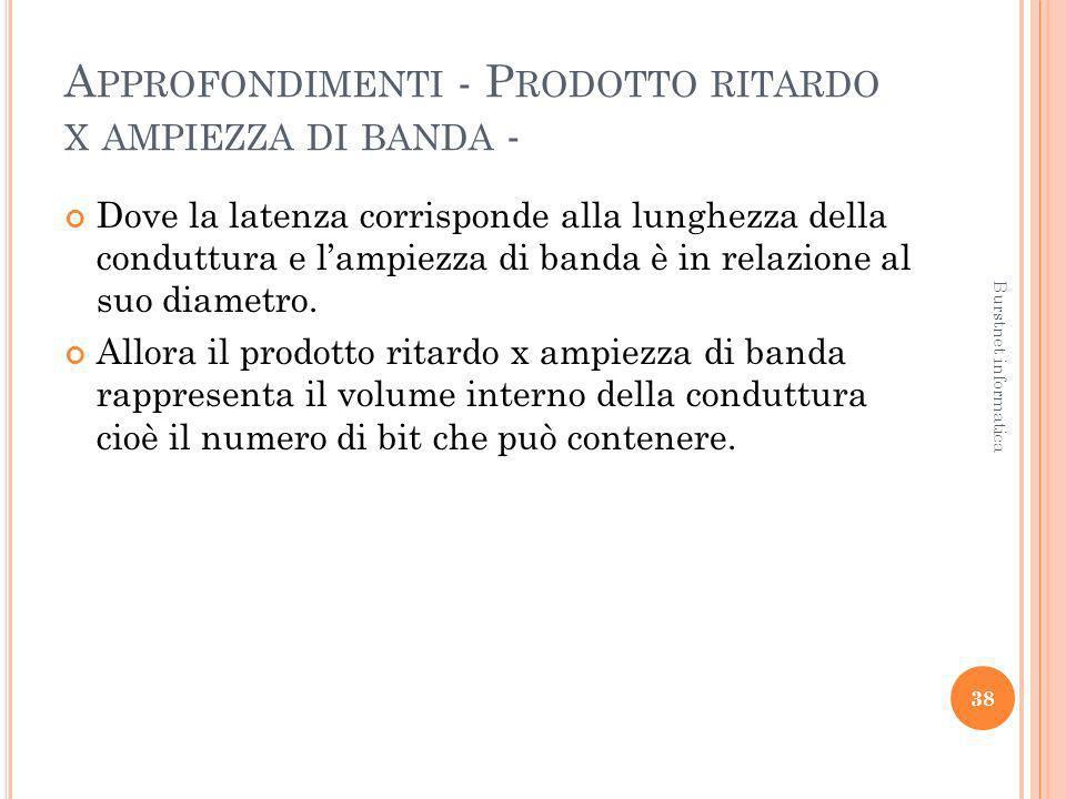 A PPROFONDIMENTI - P RODOTTO RITARDO X AMPIEZZA DI BANDA - Dove la latenza corrisponde alla lunghezza della conduttura e lampiezza di banda è in relaz