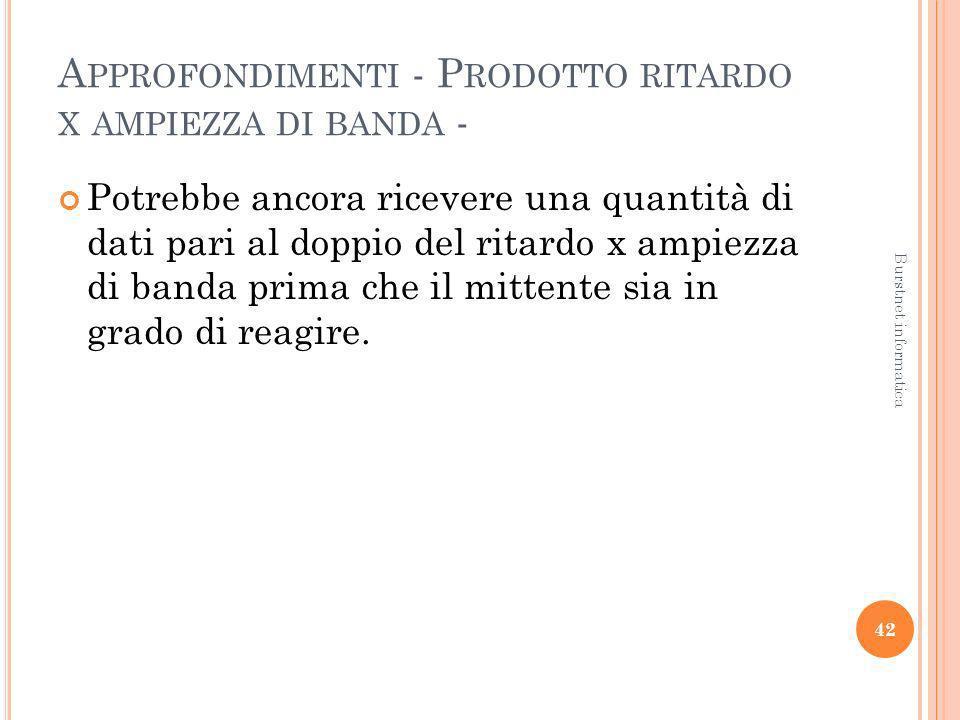 A PPROFONDIMENTI - P RODOTTO RITARDO X AMPIEZZA DI BANDA - Potrebbe ancora ricevere una quantità di dati pari al doppio del ritardo x ampiezza di band