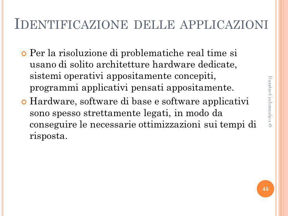 I DENTIFICAZIONE DELLE APPLICAZIONI Per la risoluzione di problematiche real time si usano di solito architetture hardware dedicate, sistemi operativi