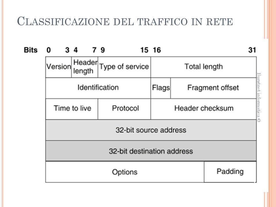 C LASSIFICAZIONE DEL TRAFFICO IN RETE Version: 4bit Descrive la versione del protocollo utilizzato.