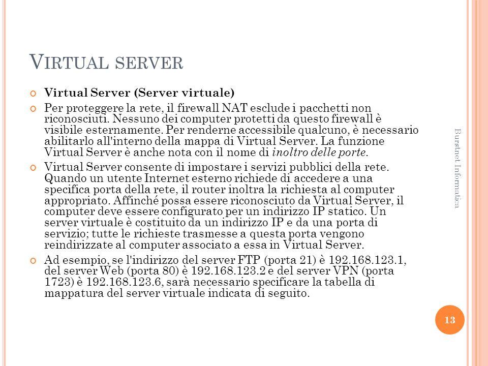 V IRTUAL SERVER Virtual Server (Server virtuale) Per proteggere la rete, il firewall NAT esclude i pacchetti non riconosciuti.