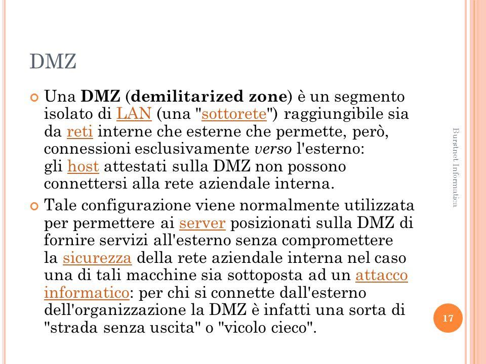 DMZ Una DMZ ( demilitarized zone ) è un segmento isolato di LAN (una sottorete ) raggiungibile sia da reti interne che esterne che permette, però, connessioni esclusivamente verso l esterno: gli host attestati sulla DMZ non possono connettersi alla rete aziendale interna.LANsottoreteretihost Tale configurazione viene normalmente utilizzata per permettere ai server posizionati sulla DMZ di fornire servizi all esterno senza compromettere la sicurezza della rete aziendale interna nel caso una di tali macchine sia sottoposta ad un attacco informatico: per chi si connette dall esterno dell organizzazione la DMZ è infatti una sorta di strada senza uscita o vicolo cieco .serversicurezzaattacco informatico 17 Burstnet Informatica