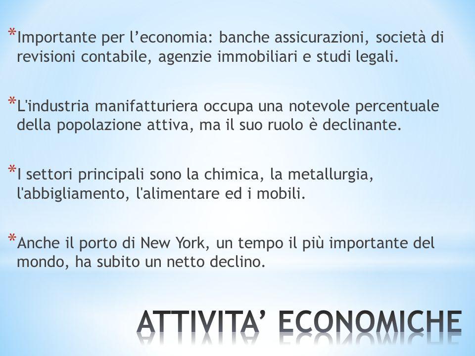 * E un importante arteria viaria di New York * Ospita la prima sede permanente della Borsa di New York, la New York Stock Exchange o NYSE