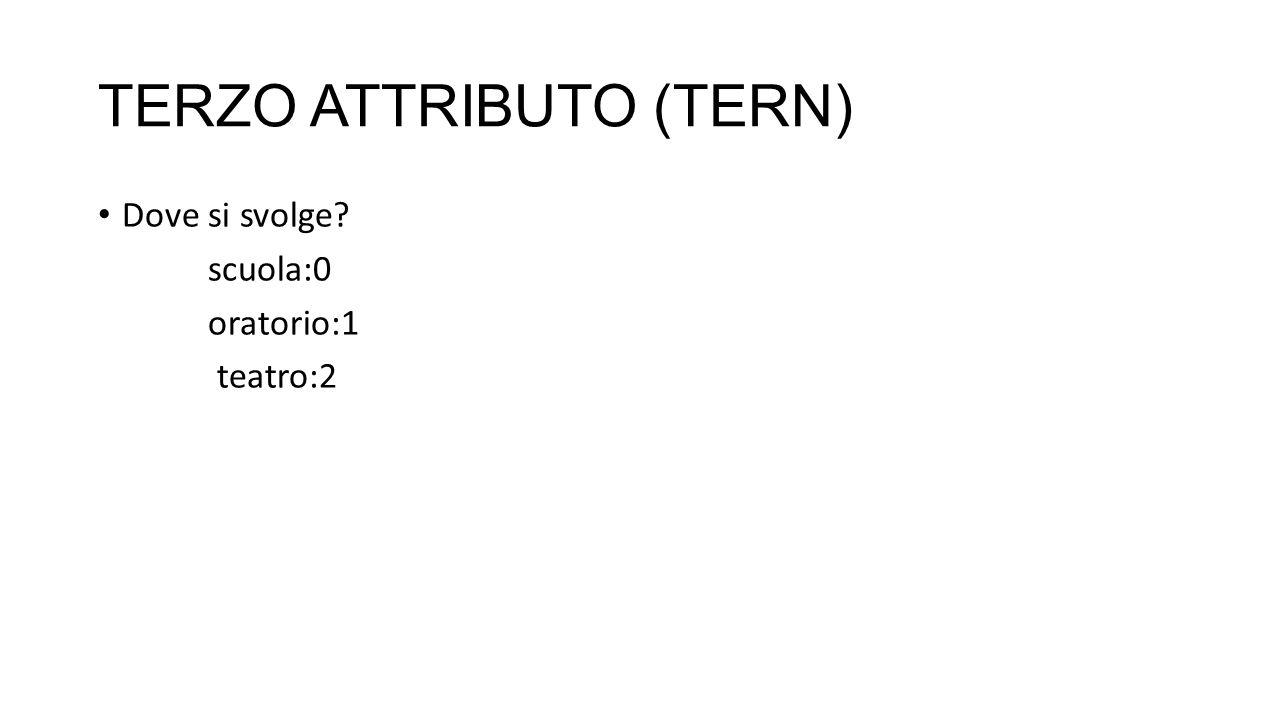 TERZO ATTRIBUTO (TERN) Dove si svolge scuola:0 oratorio:1 teatro:2