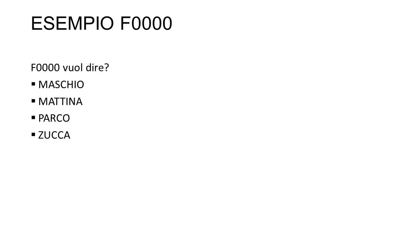 ESEMPIO F0000 F0000 vuol dire MASCHIO MATTINA PARCO ZUCCA