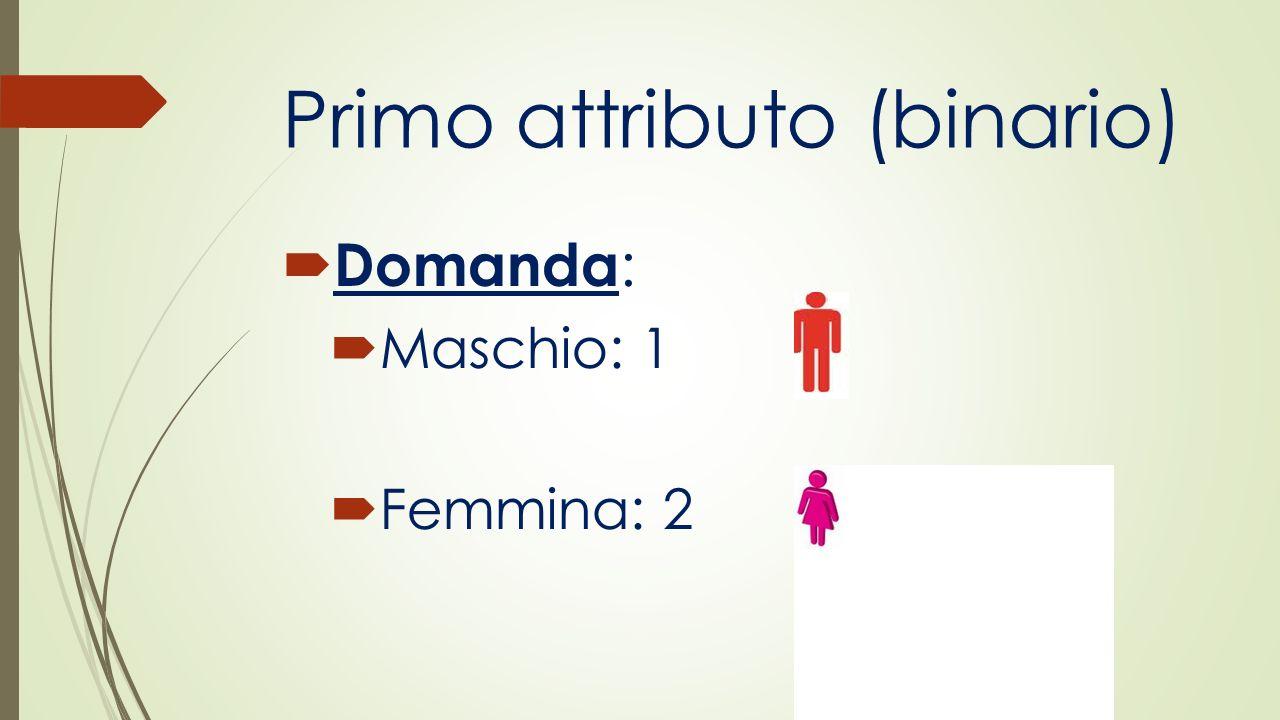Primo attributo (binario) Domanda : Maschio: 1 Femmina: 2