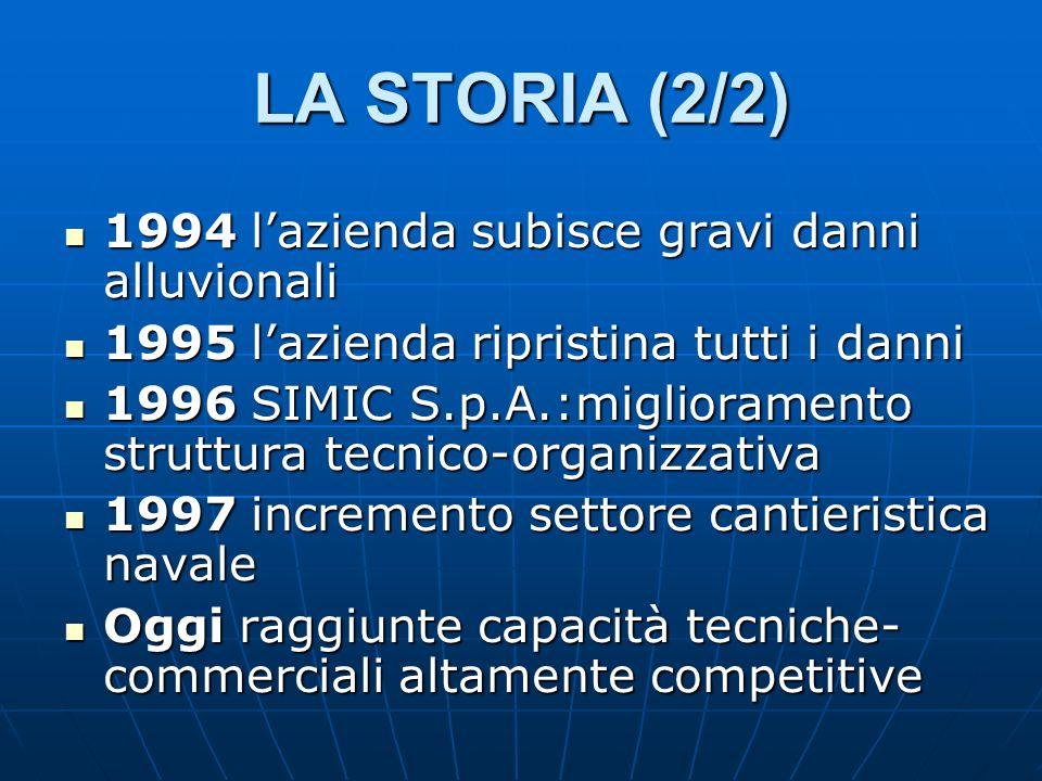 LA STORIA (2/2) 1994 lazienda subisce gravi danni alluvionali 1994 lazienda subisce gravi danni alluvionali 1995 lazienda ripristina tutti i danni 199