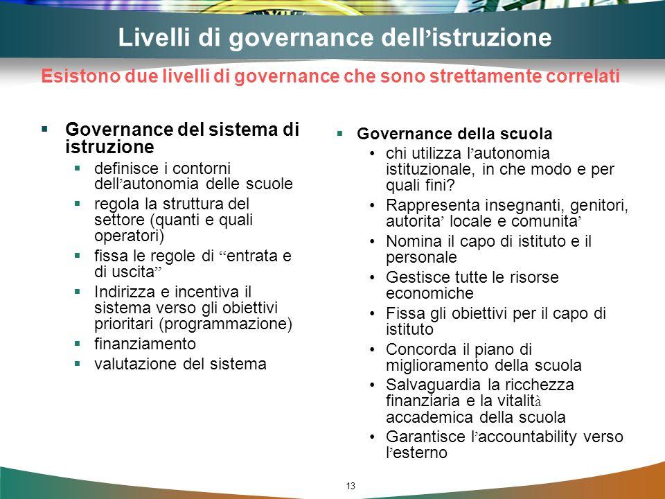 13 Livelli di governance dell istruzione Governance del sistema di istruzione definisce i contorni dell autonomia delle scuole regola la struttura del
