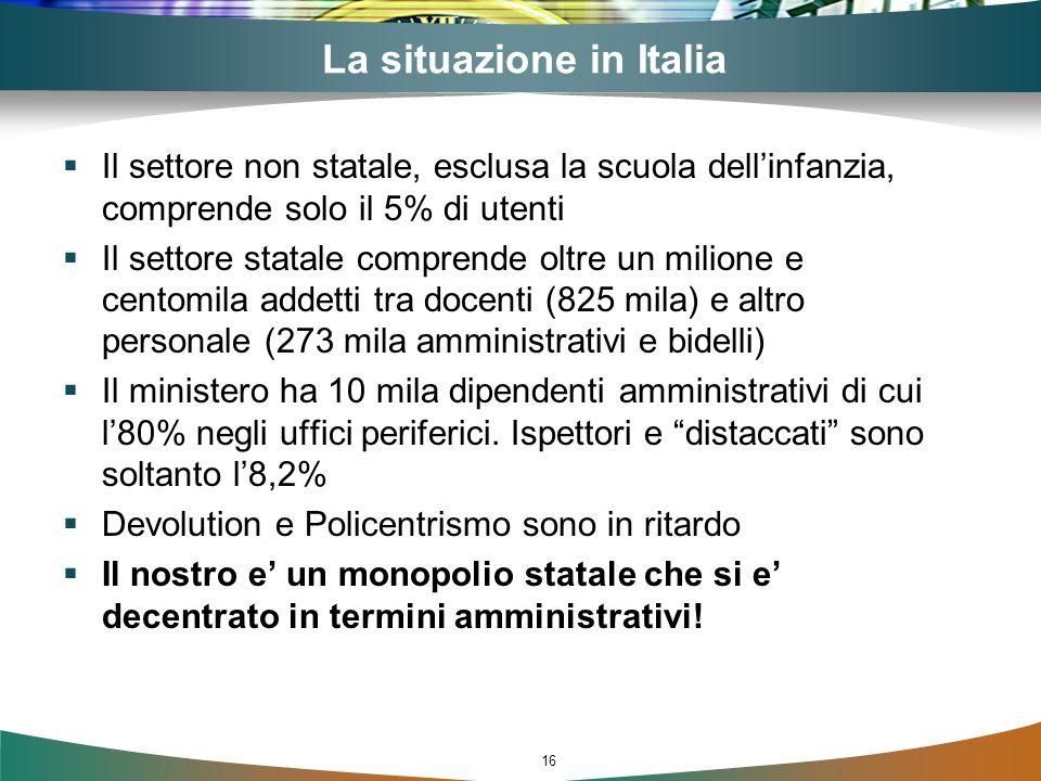 16 La situazione in Italia Il settore non statale, esclusa la scuola dellinfanzia, comprende solo il 5% di utenti Il settore statale comprende oltre u