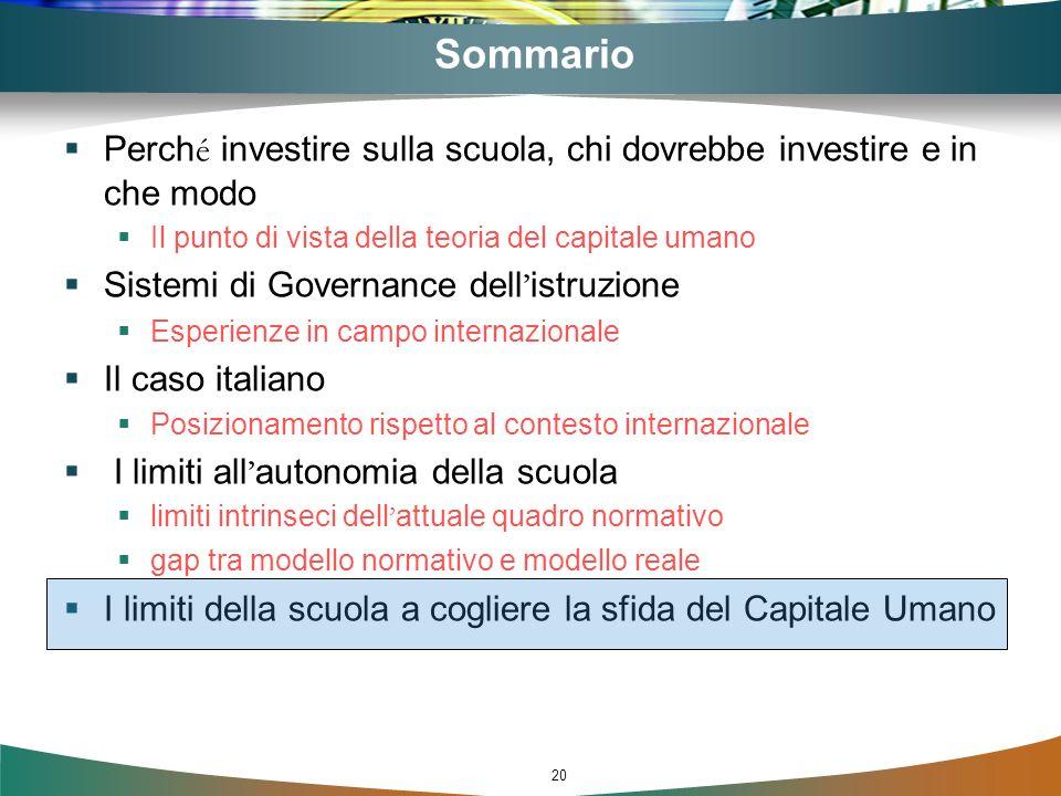 20 Sommario Perch é investire sulla scuola, chi dovrebbe investire e in che modo Il punto di vista della teoria del capitale umano Sistemi di Governan