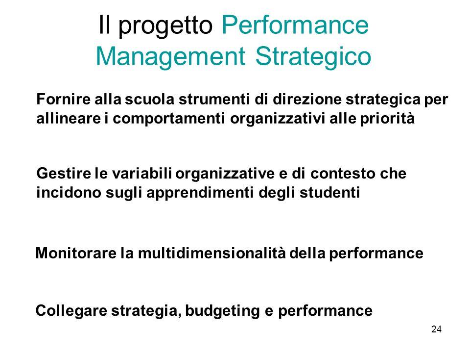 24 Il progetto Performance Management Strategico Fornire alla scuola strumenti di direzione strategica per allineare i comportamenti organizzativi alle priorità Collegare strategia, budgeting e performance Gestire le variabili organizzative e di contesto che incidono sugli apprendimenti degli studenti Monitorare la multidimensionalità della performance