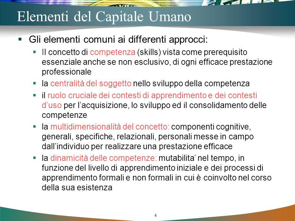 4 Elementi del Capitale Umano Gli elementi comuni ai differenti approcci: Il concetto di competenza (skills) vista come prerequisito essenziale anche