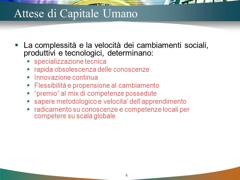 6 Attese di Capitale Umano La complessità e la velocità dei cambiamenti sociali, produttivi e tecnologici, determinano: specializzazione tecnica rapid