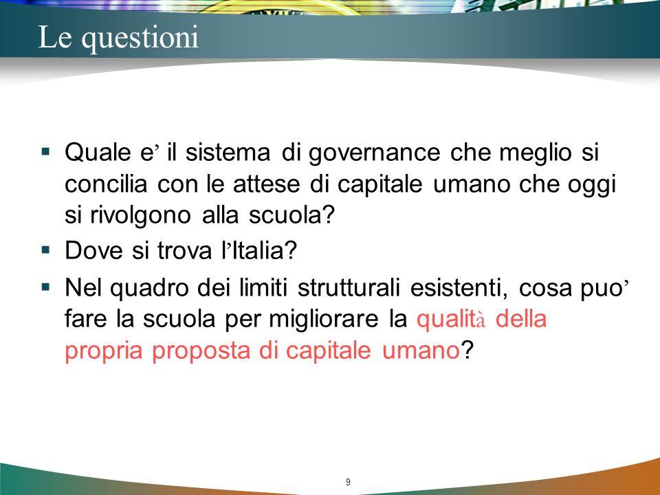 9 Le questioni Quale e il sistema di governance che meglio si concilia con le attese di capitale umano che oggi si rivolgono alla scuola? Dove si trov