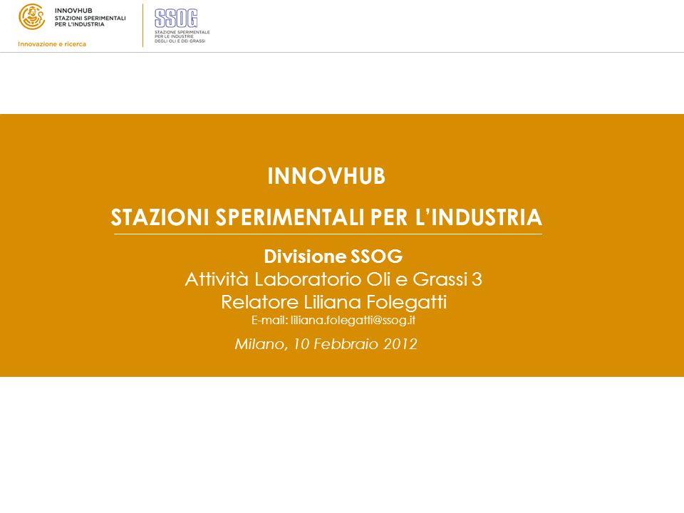 Milano, 10 Febbraio 2012 INNOVHUB STAZIONI SPERIMENTALI PER LINDUSTRIA Divisione SSOG Attività Laboratorio Oli e Grassi 3 Relatore Liliana Folegatti E-mail: liliana.folegatti@ssog.it