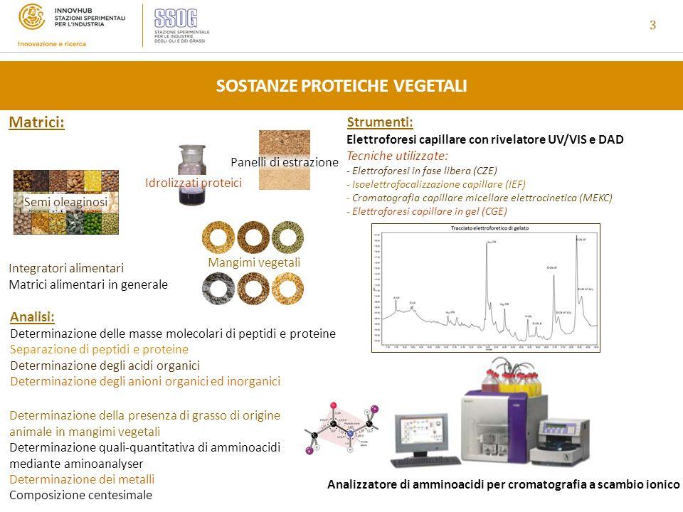 SOSTANZE PROTEICHE VEGETALI Integratori alimentari Matrici alimentari in generale Analisi: Determinazione delle masse molecolari di peptidi e proteine Separazione di peptidi e proteine Determinazione degli acidi organici Determinazione degli anioni organici ed inorganici Strumenti: Analizzatore di amminoacidi per cromatografia a scambio ionico Elettroforesi capillare con rivelatore UV/VIS e DAD Tecniche utilizzate: - Elettroforesi in fase libera (CZE) - Isoelettrofocalizzazione capillare (IEF) - Cromatografia capillare micellare elettrocinetica (MEKC) - Elettroforesi capillare in gel (CGE) Determinazione della presenza di grasso di origine animale in mangimi vegetali Determinazione quali-quantitativa di amminoacidi mediante aminoanalyser Determinazione dei metalli Composizione centesimale Matrici: Mangimi vegetali Idrolizzati proteici Panelli di estrazione Semi oleaginosi