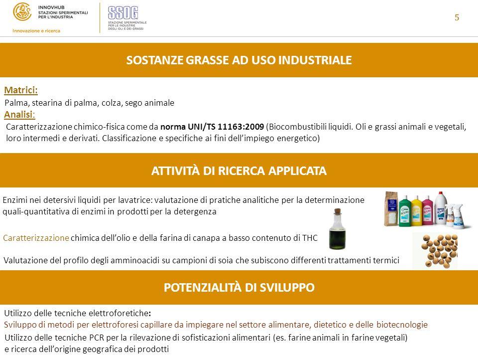 SOSTANZE GRASSE AD USO INDUSTRIALE Matrici: Analisi: Palma, stearina di palma, colza, sego animale Caratterizzazione chimico-fisica come da norma UNI/TS 11163:2009 (Biocombustibili liquidi.
