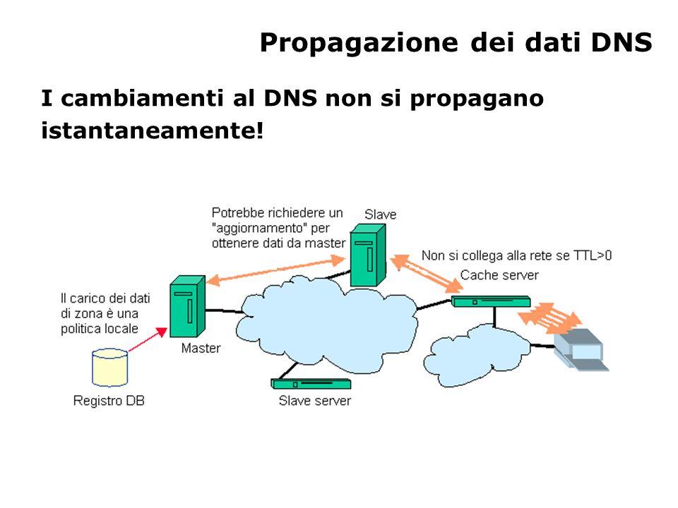 Propagazione dei dati DNS I cambiamenti al DNS non si propagano istantaneamente!