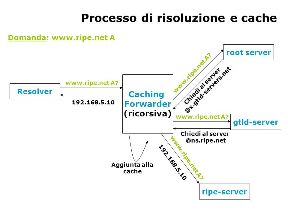 Processo di risoluzione e cache Domanda: www.ripe.net A Resolver www.ripe.net A? root server www.ripe.net A? Chiedi al server @x.gtld-servers.net Cach