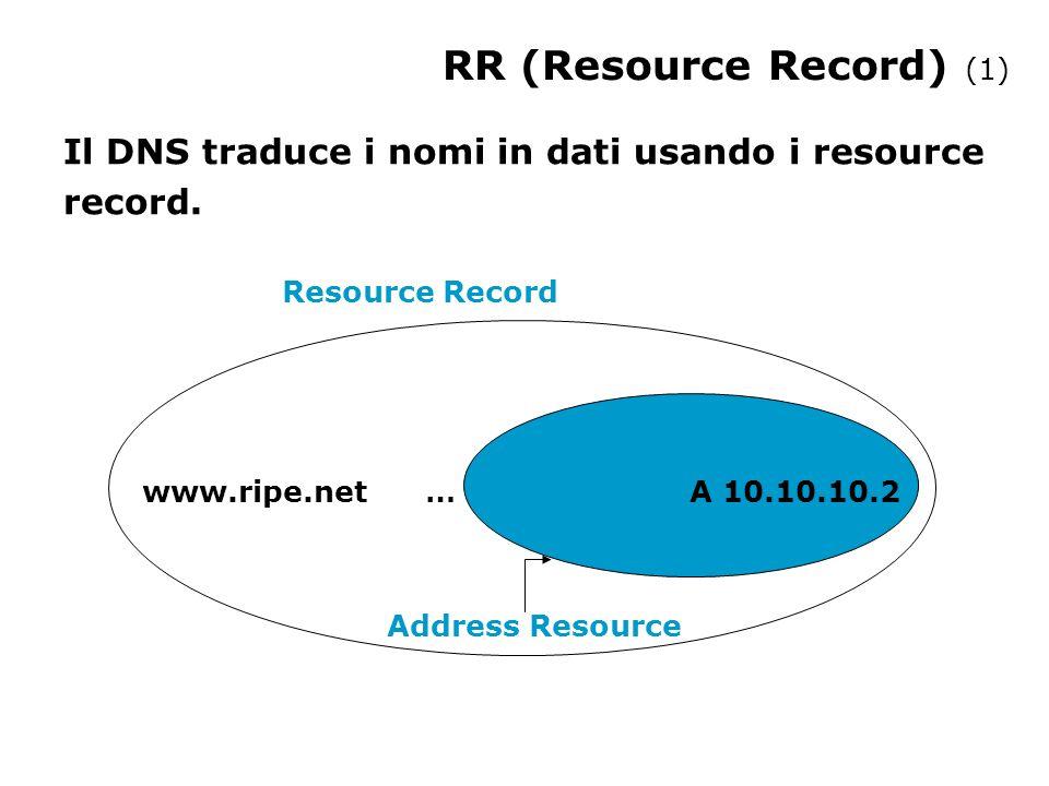 RR (Resource Record) www.ripe.net3600INA10.10.10.2 etichetta TTLclassetipoRDATA I resource record sono costituiti da: etichetta, TTL, classe, tipo e RDATA: TTL è un parametro di timing; la classe IN (Internet Name) è la più usata; ci sono molti tipi di record RR; tutto ciò che sta dopo lidentificatore di tipo è detto RDATA.