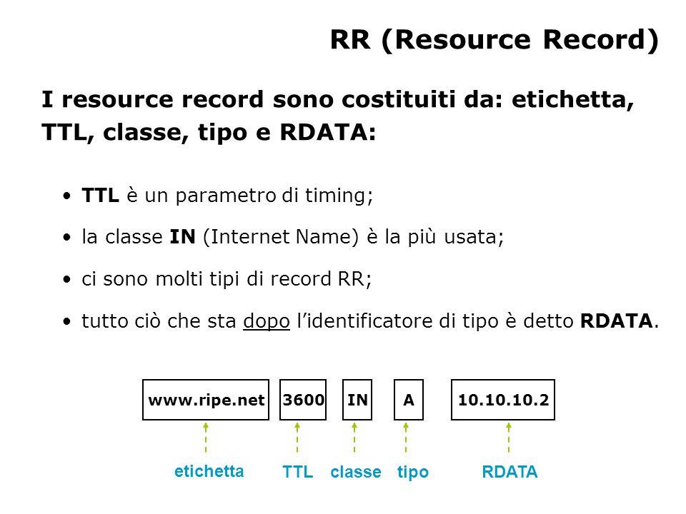 RR (Resource Record) www.ripe.net3600INA10.10.10.2 etichetta TTLclassetipoRDATA I resource record sono costituiti da: etichetta, TTL, classe, tipo e R