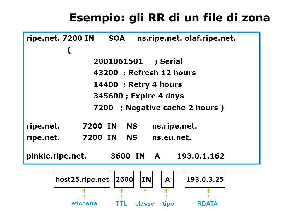 Esempio: gli RR di un file di zona ripe.net. 7200 IN SOA ns.ripe.net. olaf.ripe.net. ( 2001061501 ; Serial 43200 ; Refresh 12 hours 14400 ; Retry 4 ho