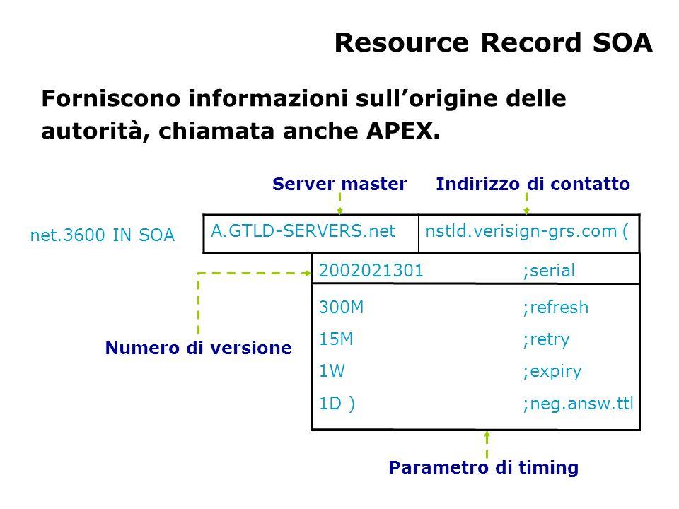 Resource Record SOA Forniscono informazioni sullorigine delle autorità, chiamata anche APEX. A.GTLD-SERVERS.netnstld.verisign-grs.com ( 300M;refresh 1