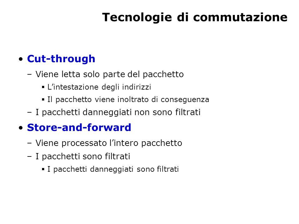 Confronto tra le tecnologie di commutazione