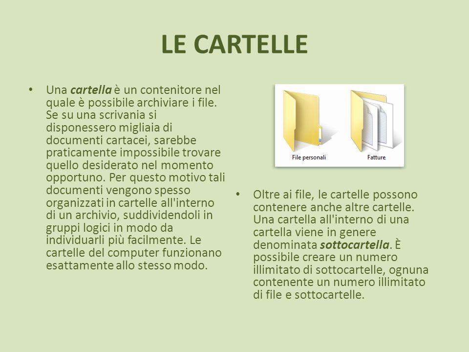 LE CARTELLE Una cartella è un contenitore nel quale è possibile archiviare i file. Se su una scrivania si disponessero migliaia di documenti cartacei,