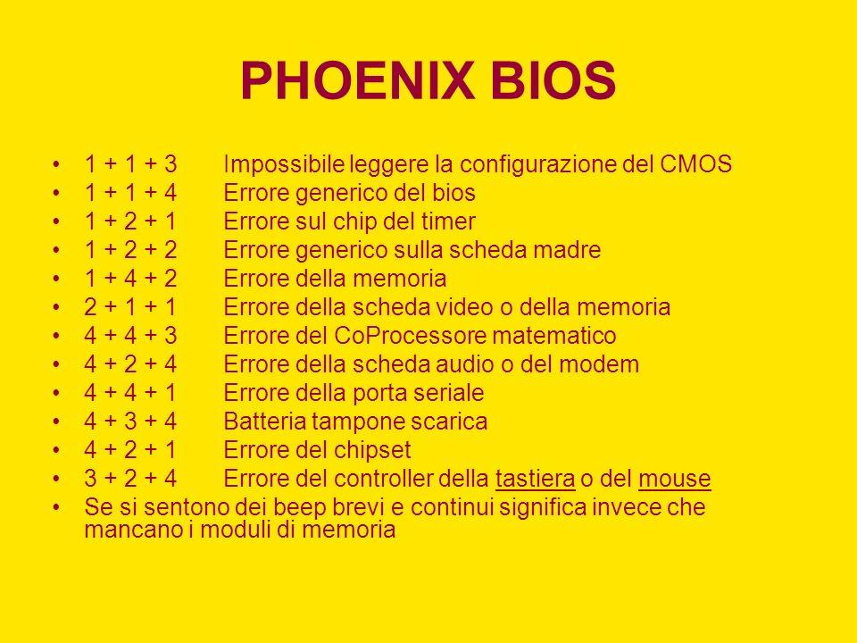 PHOENIX BIOS 1 + 1 + 3Impossibile leggere la configurazione del CMOS 1 + 1 + 4Errore generico del bios 1 + 2 + 1Errore sul chip del timer 1 + 2 + 2Err