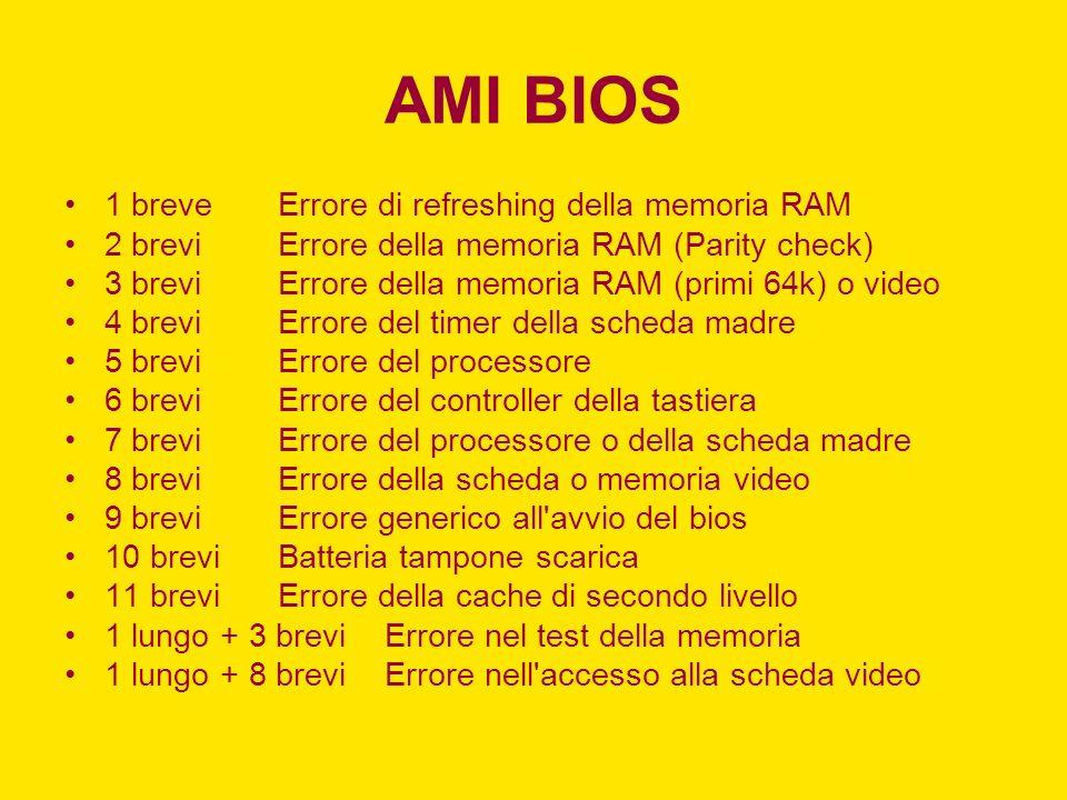 AMI BIOS 1 breveErrore di refreshing della memoria RAM 2 breviErrore della memoria RAM (Parity check) 3 breviErrore della memoria RAM (primi 64k) o vi