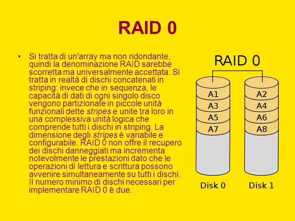 RAID 0 Si tratta di un'array ma non ridondante, quindi la denominazione RAID sarebbe scorretta ma universalmente accettata. Si tratta in realtà di dis