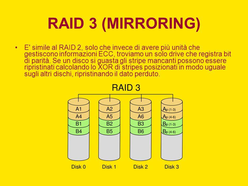 RAID 3 (MIRRORING) E' simile al RAID 2, solo che invece di avere più unità che gestiscono informazioni ECC, troviamo un solo drive che registra bit di