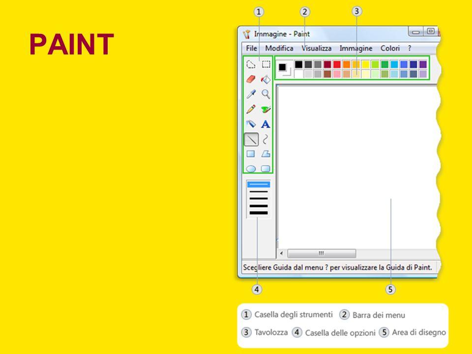 WORDPAD WordPad è un semplice elaboratore di testo per la creazione e la modifica di documenti.