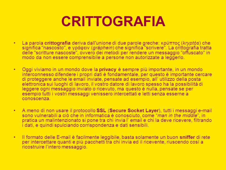 CRITTOGRAFIA La parola crittografia deriva dall unione di due parole greche: κρύπτος (kryptós) che significa nascosto , e γράφειν (gráphein) che significa scrivere .