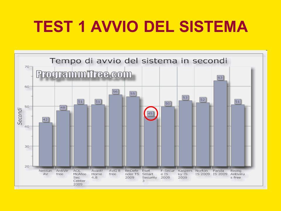 TEST 1 AVVIO DEL SISTEMA