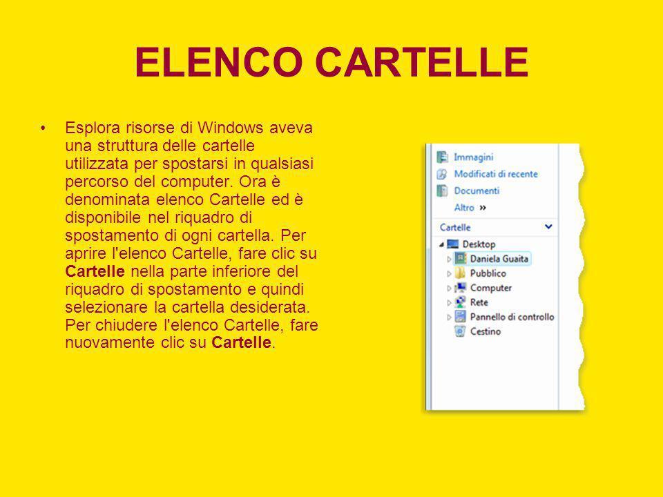 ELENCO CARTELLE Esplora risorse di Windows aveva una struttura delle cartelle utilizzata per spostarsi in qualsiasi percorso del computer. Ora è denom