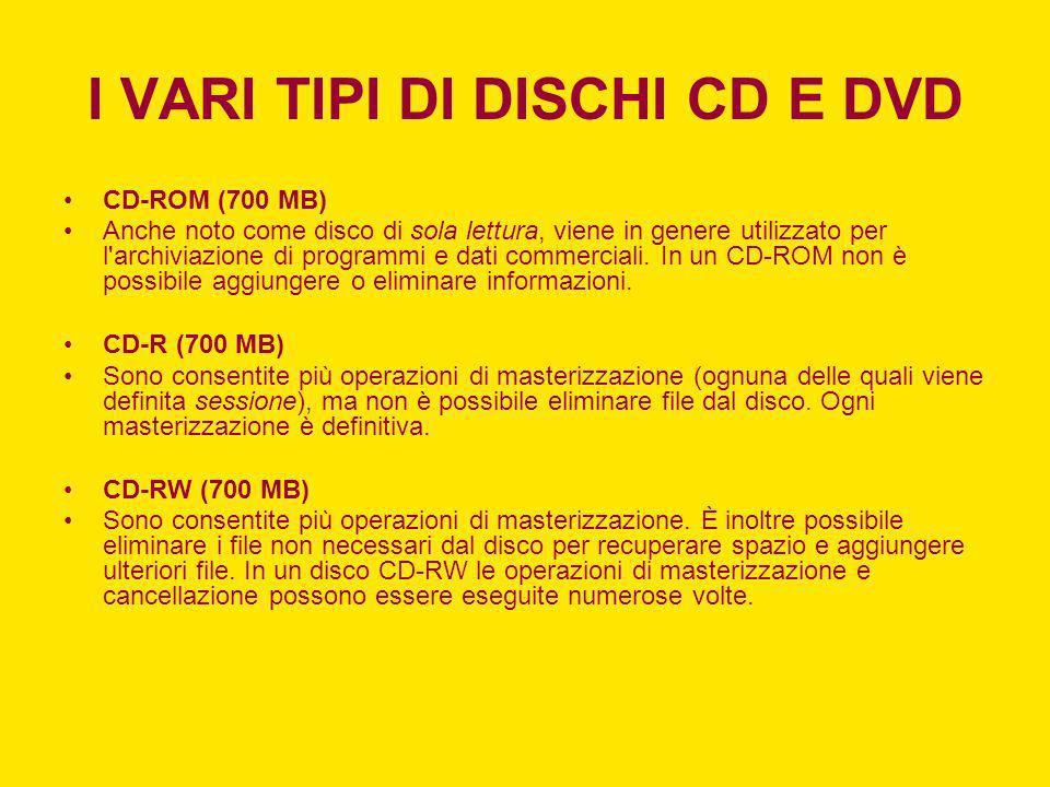 I VARI TIPI DI DISCHI CD E DVD CD-ROM (700 MB) Anche noto come disco di sola lettura, viene in genere utilizzato per l'archiviazione di programmi e da