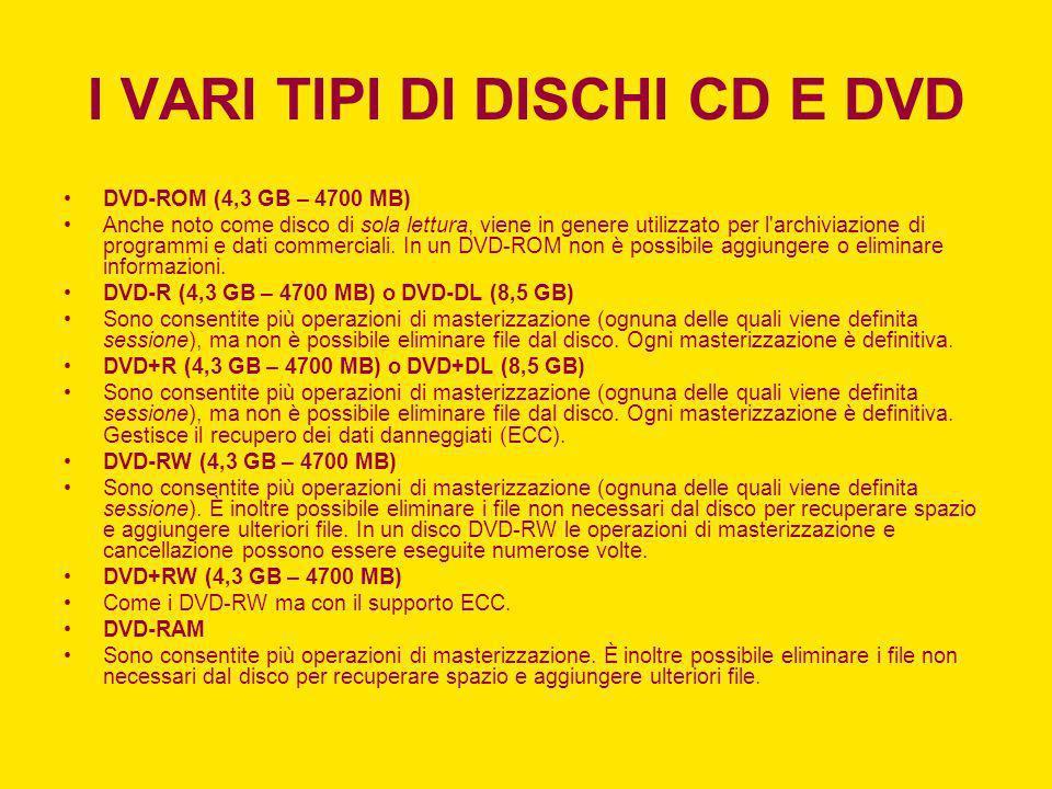 I VARI TIPI DI DISCHI CD E DVD DVD-ROM (4,3 GB – 4700 MB) Anche noto come disco di sola lettura, viene in genere utilizzato per l'archiviazione di pro