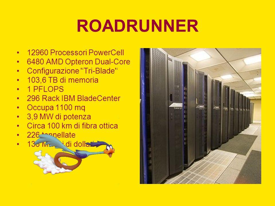 ROADRUNNER 12960 Processori PowerCell 6480 AMD Opteron Dual-Core Configurazione 'Tri-Blade' 103,6 TB di memoria 1 PFLOPS 296 Rack IBM BladeCenter Occu