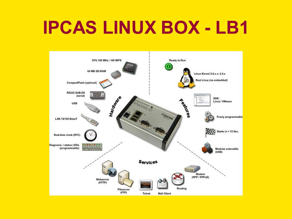 IPCAS LINUX BOX - LB1