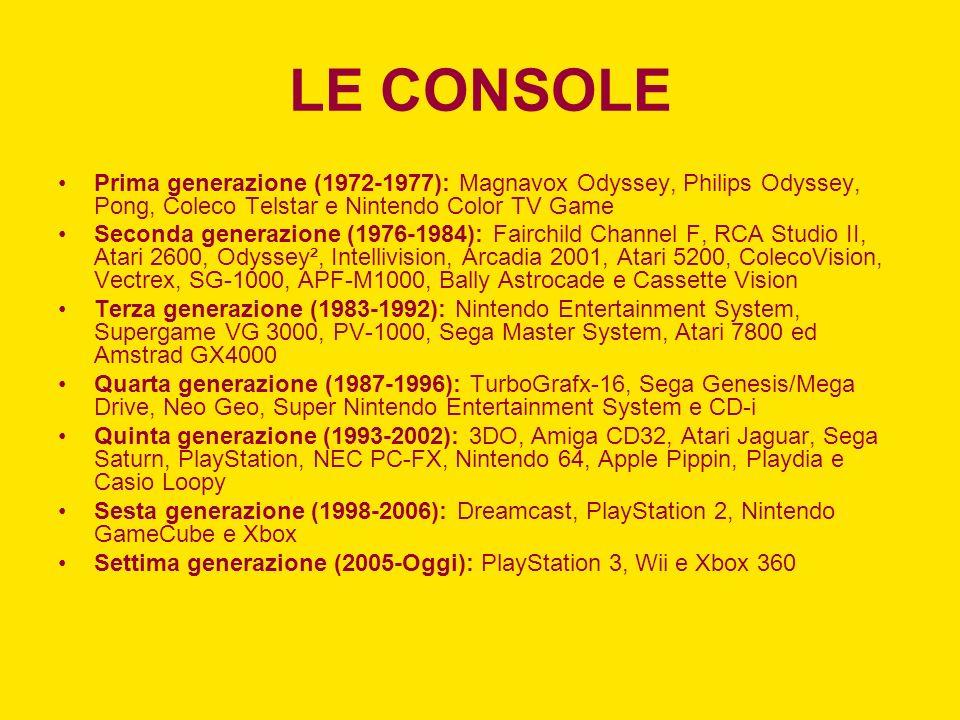 LE CONSOLE Prima generazione (1972-1977): Magnavox Odyssey, Philips Odyssey, Pong, Coleco Telstar e Nintendo Color TV Game Seconda generazione (1976-1