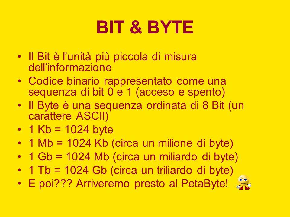 BIT & BYTE Il Bit è lunità più piccola di misura dellinformazione Codice binario rappresentato come una sequenza di bit 0 e 1 (acceso e spento) Il Byt