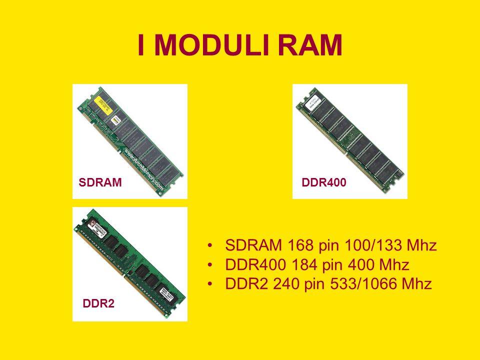 I MODULI RAM SDRAMDDR400 DDR2 SDRAM 168 pin 100/133 Mhz DDR400 184 pin 400 Mhz DDR2 240 pin 533/1066 Mhz