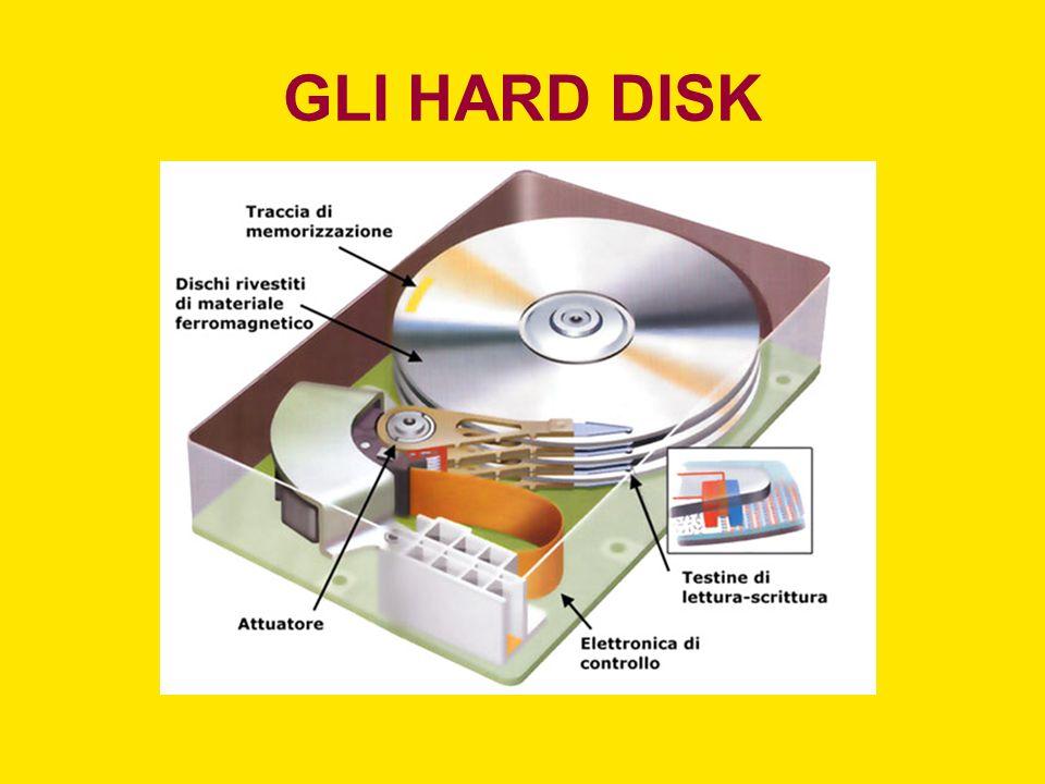 GLI HARD DISK