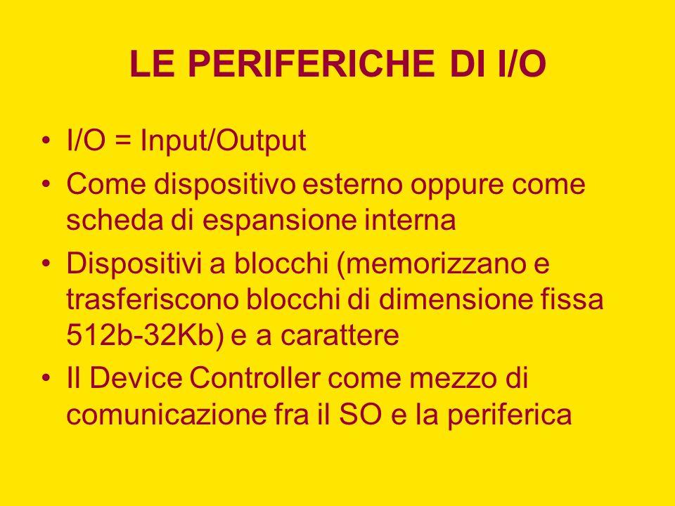 LE PERIFERICHE DI I/O I/O = Input/Output Come dispositivo esterno oppure come scheda di espansione interna Dispositivi a blocchi (memorizzano e trasfe