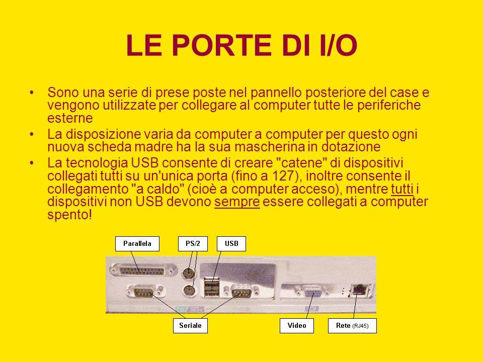 LE PORTE DI I/O Sono una serie di prese poste nel pannello posteriore del case e vengono utilizzate per collegare al computer tutte le periferiche est