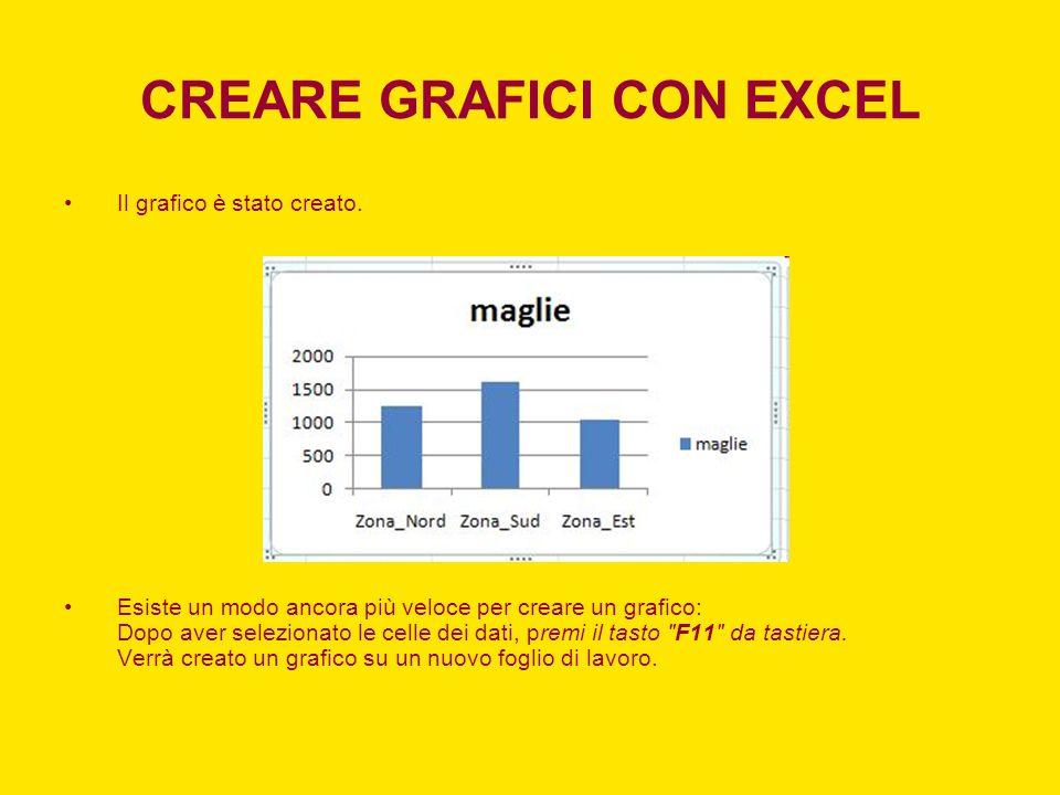 CREARE GRAFICI CON EXCEL Il grafico è stato creato. Esiste un modo ancora più veloce per creare un grafico: Dopo aver selezionato le celle dei dati, p