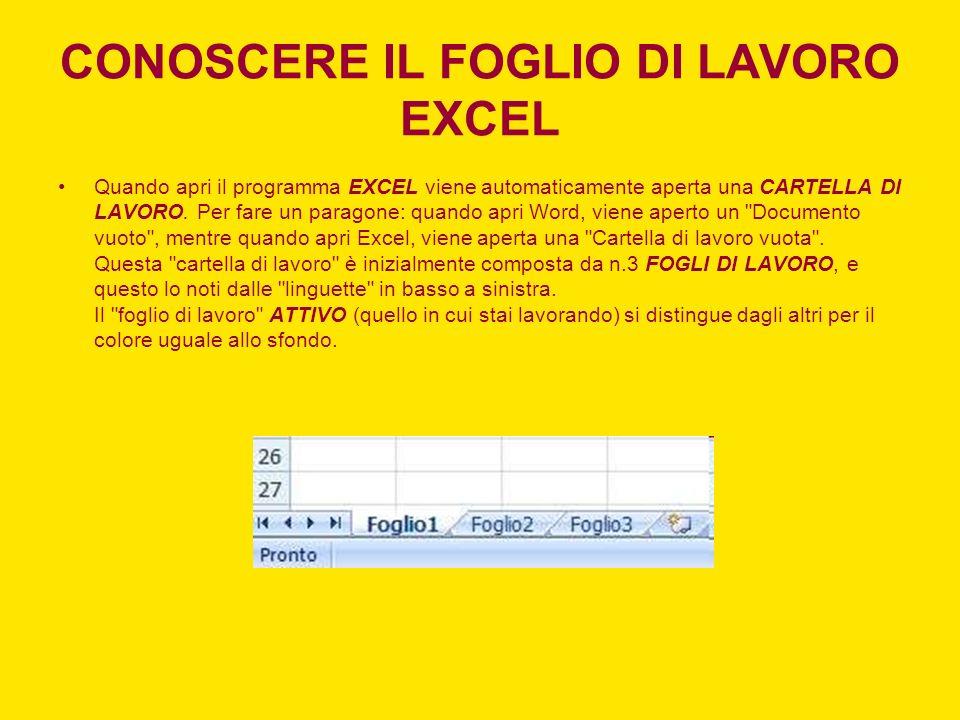 CONOSCERE IL FOGLIO DI LAVORO EXCEL Alla cartella di lavoro viene inizialmente assegnato il nome di Cartel1, e questo lo noti sulla BARRA DEL TITOLO (la prima barra in alto).
