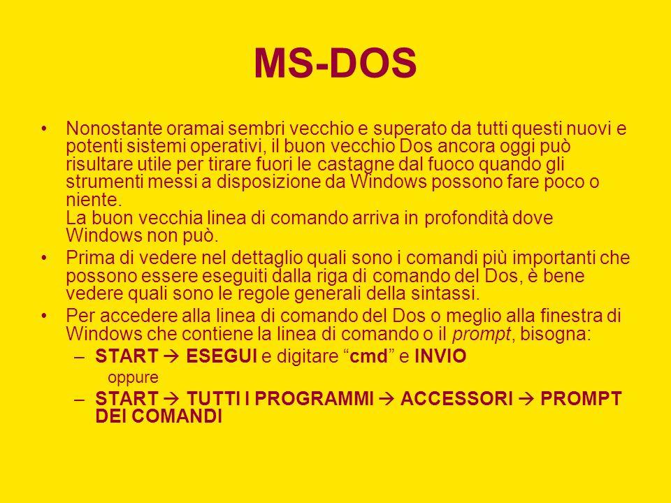 IL PROMPT Il prompt è la scritta che si vede nello schermo quando si avvia il Dos, si può dire che il prompt del Dos rappresenta il desktop di Windows.